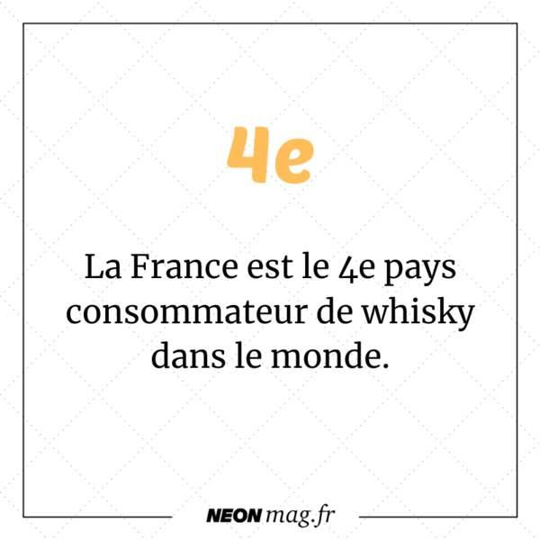 La France est le 4e pays consommateur de whisky au monde.