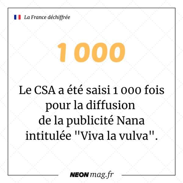 """Le CSA a été saisi près de 1 000 fois pour la diffusion de la publicité Nana intitulée """"Viva la vulva"""""""