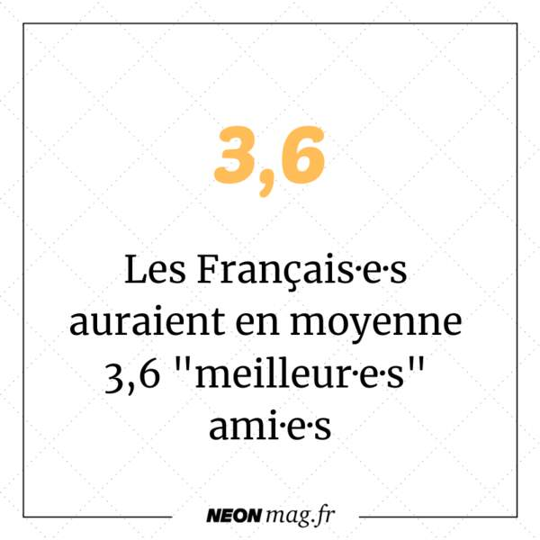 """Les Français·e·s auraient en moyenne 3,6 """"meilleur·e·s"""" ami·e·s"""