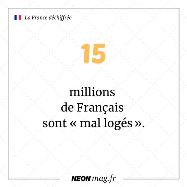 15 millions de Français sont « mal logés»