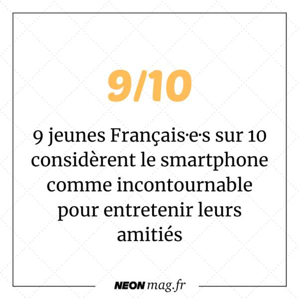 9 jeunes Français·e·s sur 10 considèrent le smartphone comme incontournable pour entretenir leurs amitiés