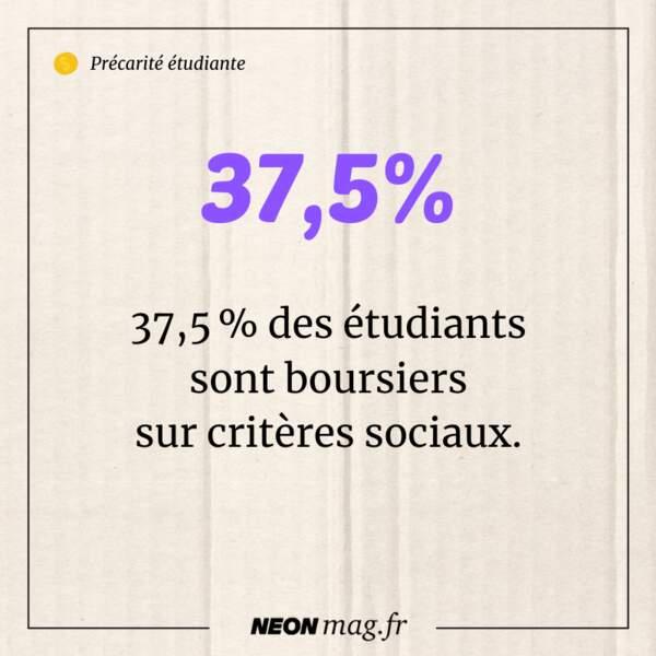 37,5% des étudiants sont boursiers sur critères sociaux