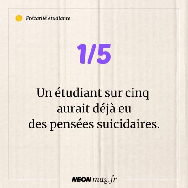 Un étudiant sur cinq a déjà eu des pensées suicidaires