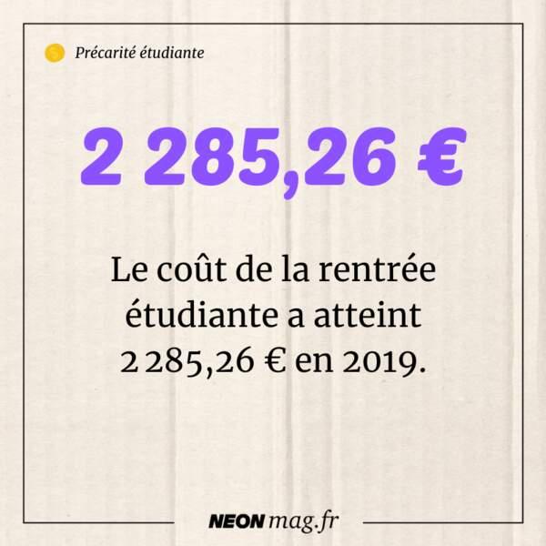 Le coût de la rentrée étudiante a atteint 2 285,26 € en 2019