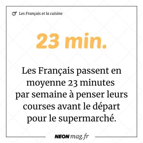 Les Français passent en moyenne 23 minutes par semaine à penser leurs courses avant le départ pour le supermarché