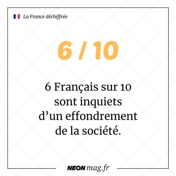 6 Français sur 10 sont inquiets d'un effondrement de la société