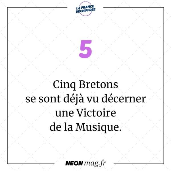 Cinq Bretons se sont déjà vu décerner une Victoire de la Musique