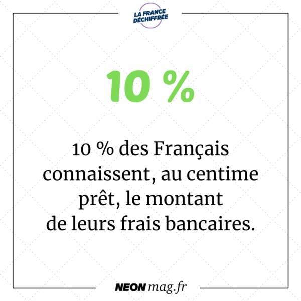 10 % des Français connaissent, au centime prêt, le montant de leurs frais bancaires
