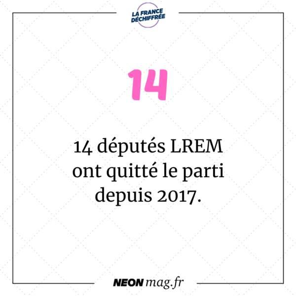 14 députés LREM ont quitté le parti depuis 2017