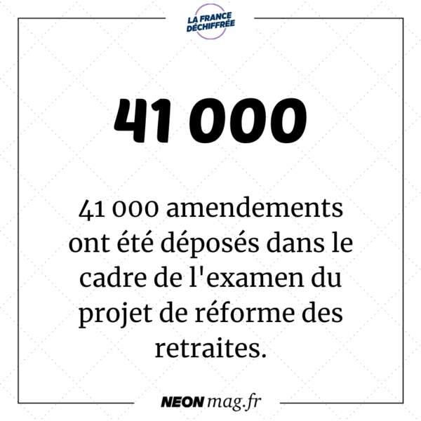 41 000 amendements ont été déposés dans le cadre de l'examen du projet de réforme des retraites à l'Assemblée Nationale