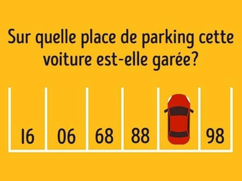 Sur quelle place de parking est garée cette voiture ?