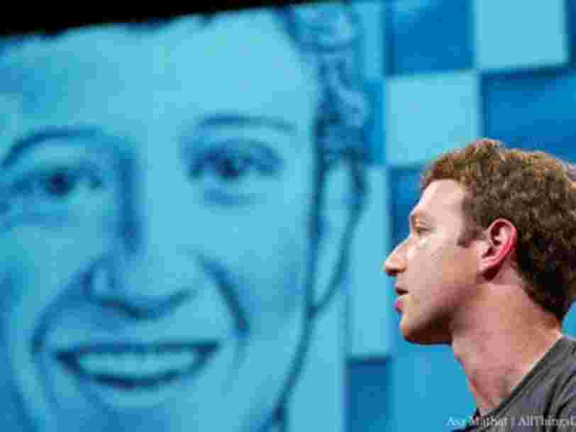 These Simple Charts Show Why Facebook Is The Future Of Marketing