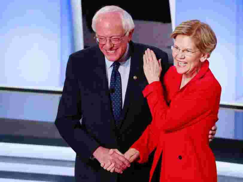 Elizabeth Warren, who wants to break up Big Tech as president, has raised more money from tech employees than anyone else