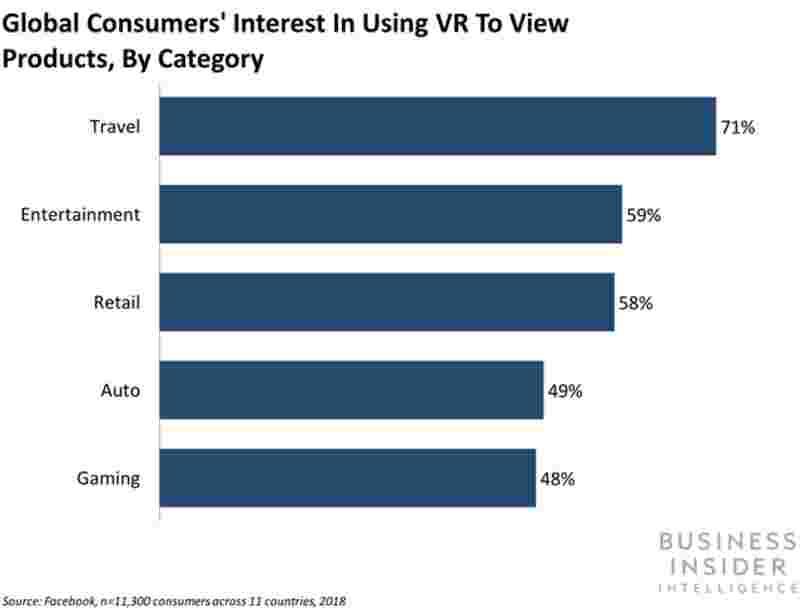 Facebook has acquired VR game studio Beat Games