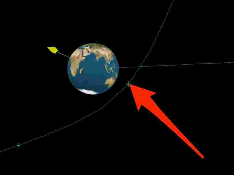 A car-size asteroid flew within 1,830 miles of Earth over the weekend - the closest pass ever - and we didn't see it coming