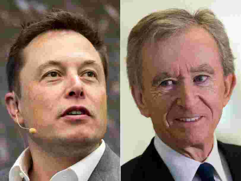 Elon Musk has been unseated as the world's second-richest person by luxury goods tycoon Bernard Arnault