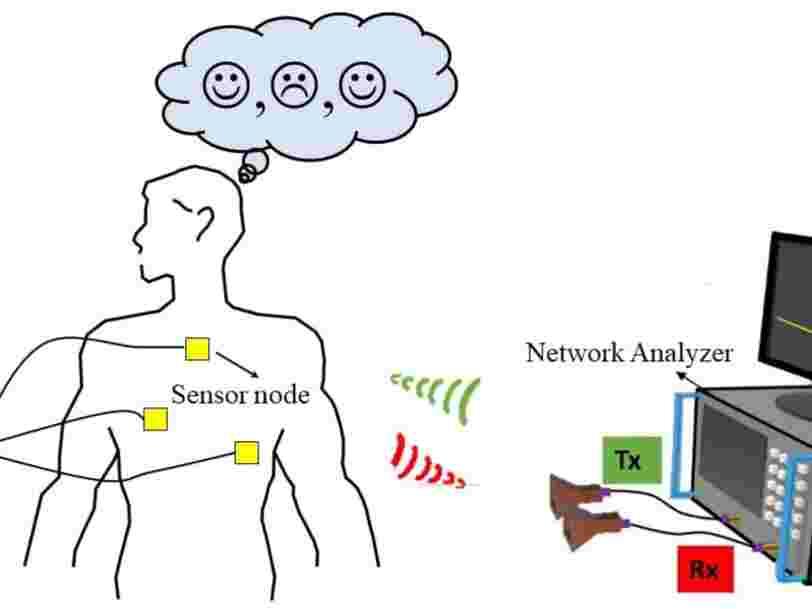 Une intelligence artificielle parvient à détecter les émotions humaines grâce aux ondes radio