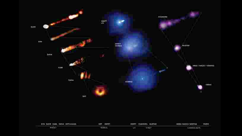 19 observatoires du monde entier s'unissent pour observer un célèbre trou noir
