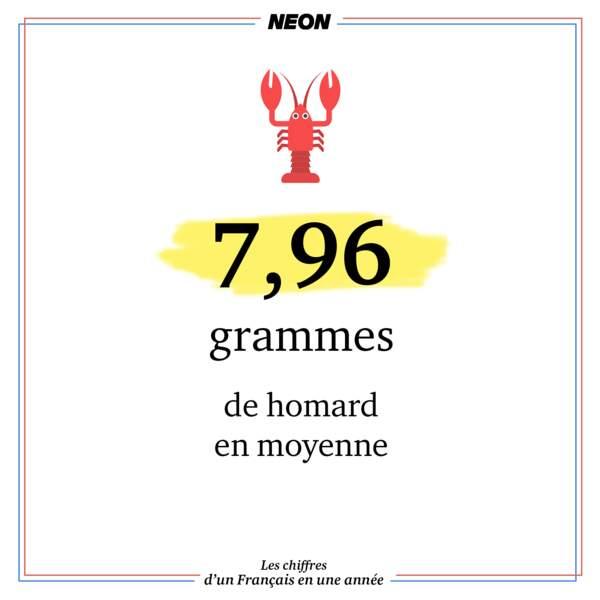 7,96 grammes de homard en moyenne