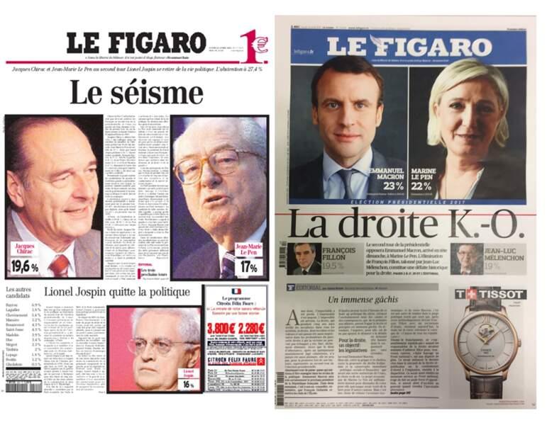 """Le Figaro : Oublié """"le séisme"""", on se penche sur le bilan à droite d'une campagne"""