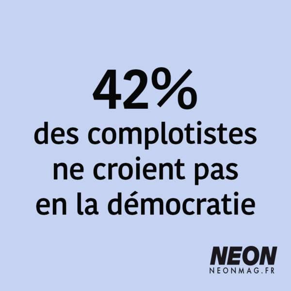 42% des complotistes ne croient pas en la démocratie