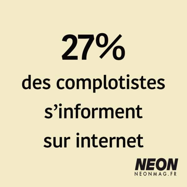 27% des complotistes s'informent sur internet
