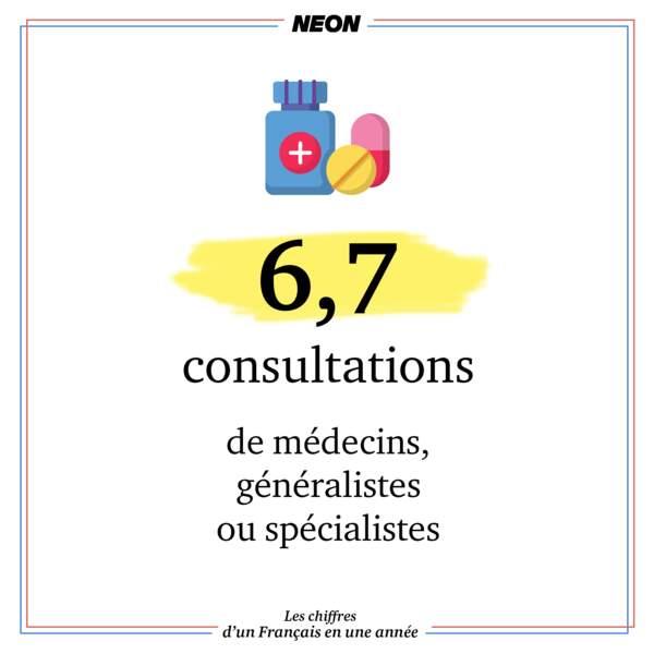 6,7 consultations de médecins, généralistes ou spécialistes