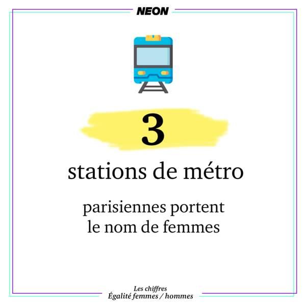Seulement 3 stations de métro parisiennes portent le nom d'une femme