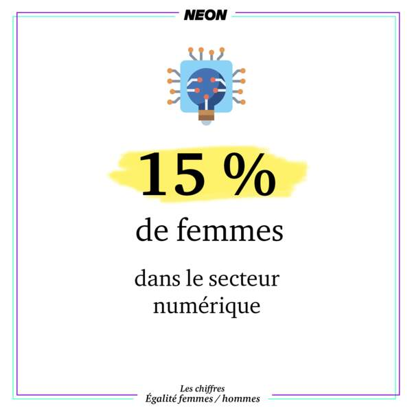 15 % de femmes dans le secteur numérique