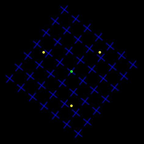 Fixer le point vert au centre... et découvrez ce qu'il arrive aux points jaunes