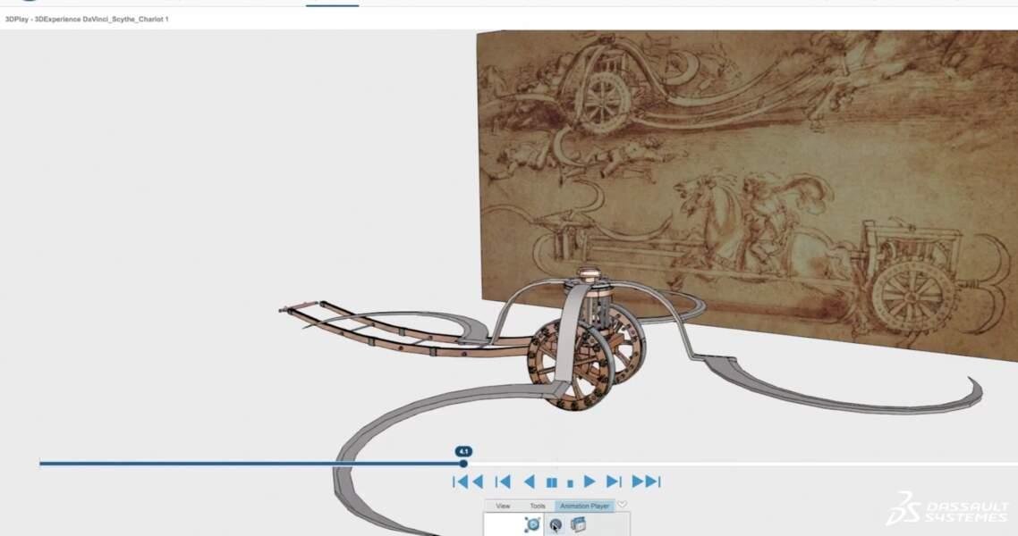 5. Ils nous font planer avec les machines de Léonard de Vinci