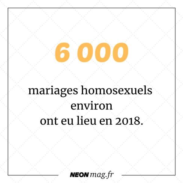 6000 mariages homosexuels ont eu lieu l'année dernière
