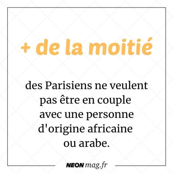 Plus de la moitié des Parisiens ne veulent pas être en couple avec une personne d'origine africaine ou arabe