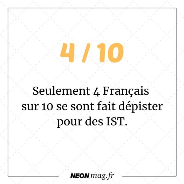 Seulement quatre Français sur dix se sont fait dépister pour des IST
