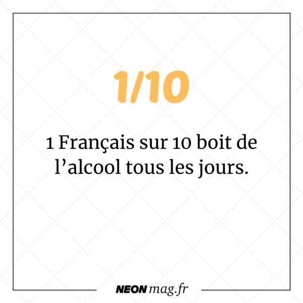 Un Français sur dix boit de l'alcool tous les jours.