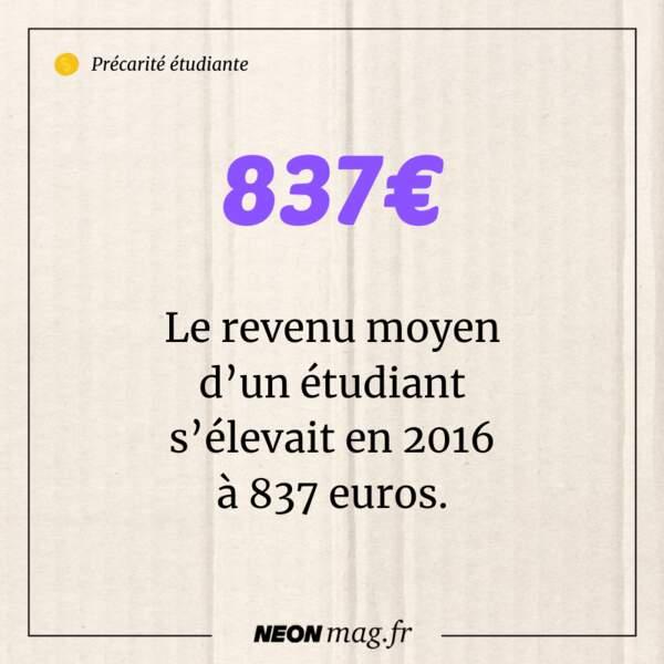 Le revenu moyen d'un étudiant s'élevait en 2016 à 837€