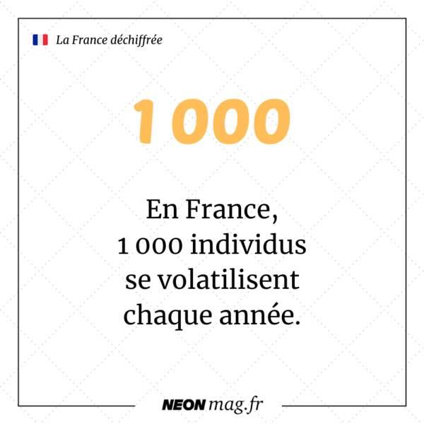 En France, 1 000 individus se volatilisent chaque année