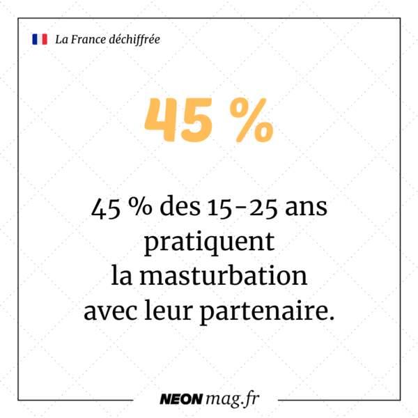 45% des 15-25 ans pratiquent la masturbation avec leur partenaire