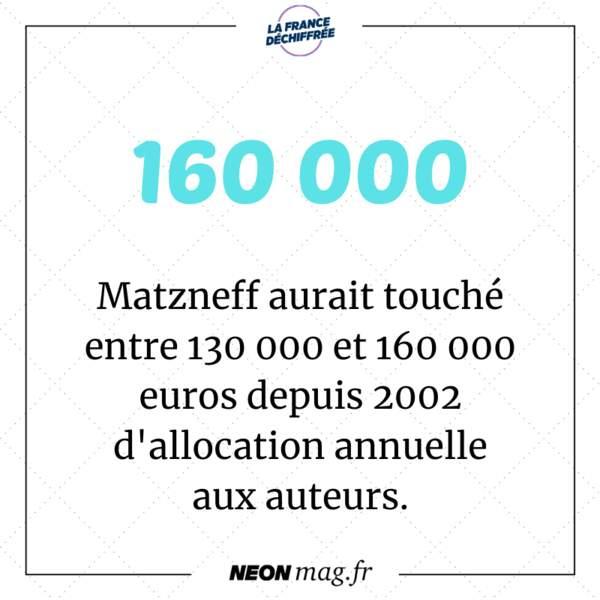 Matzneff aurait touché entre 130.000 et 160.000 euros depuis 2002 d'allocation annuelle aux auteurs accordée par le Centre national du livre (CNL)