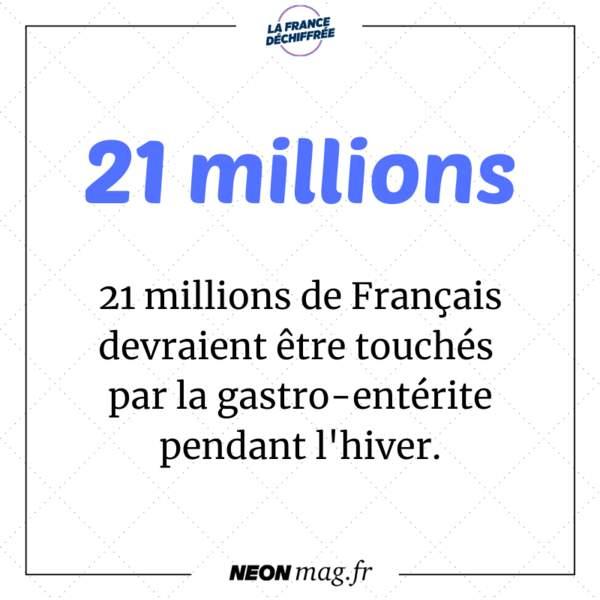21 millions de Français devraient être touchés par la gastro-entérite pendant l'hiver