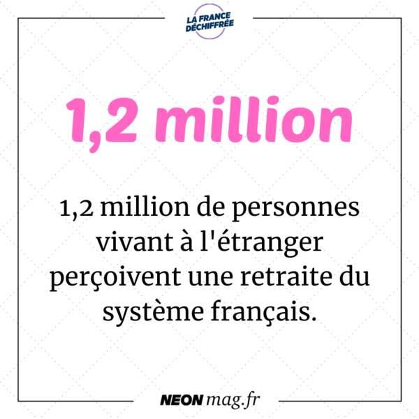 1,2 million de personnes vivant à l'étranger perçoivent une retraite du système français