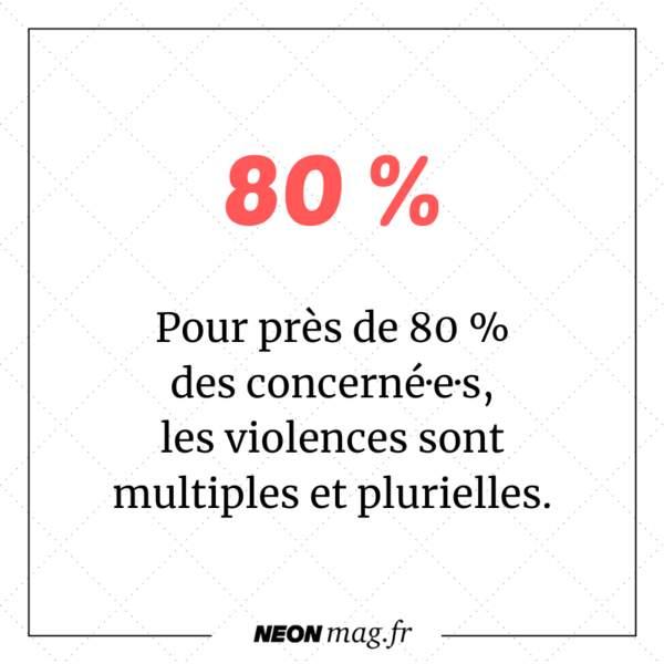 Pour près de 80 % des concerné·e·s, les violences sont multiples et plurielles.