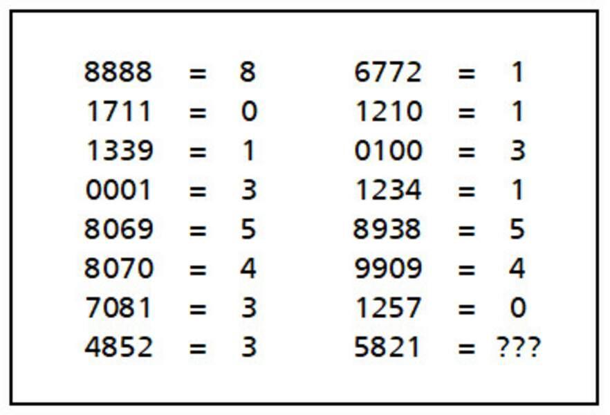 Quelle est la valeur de 5821 ?